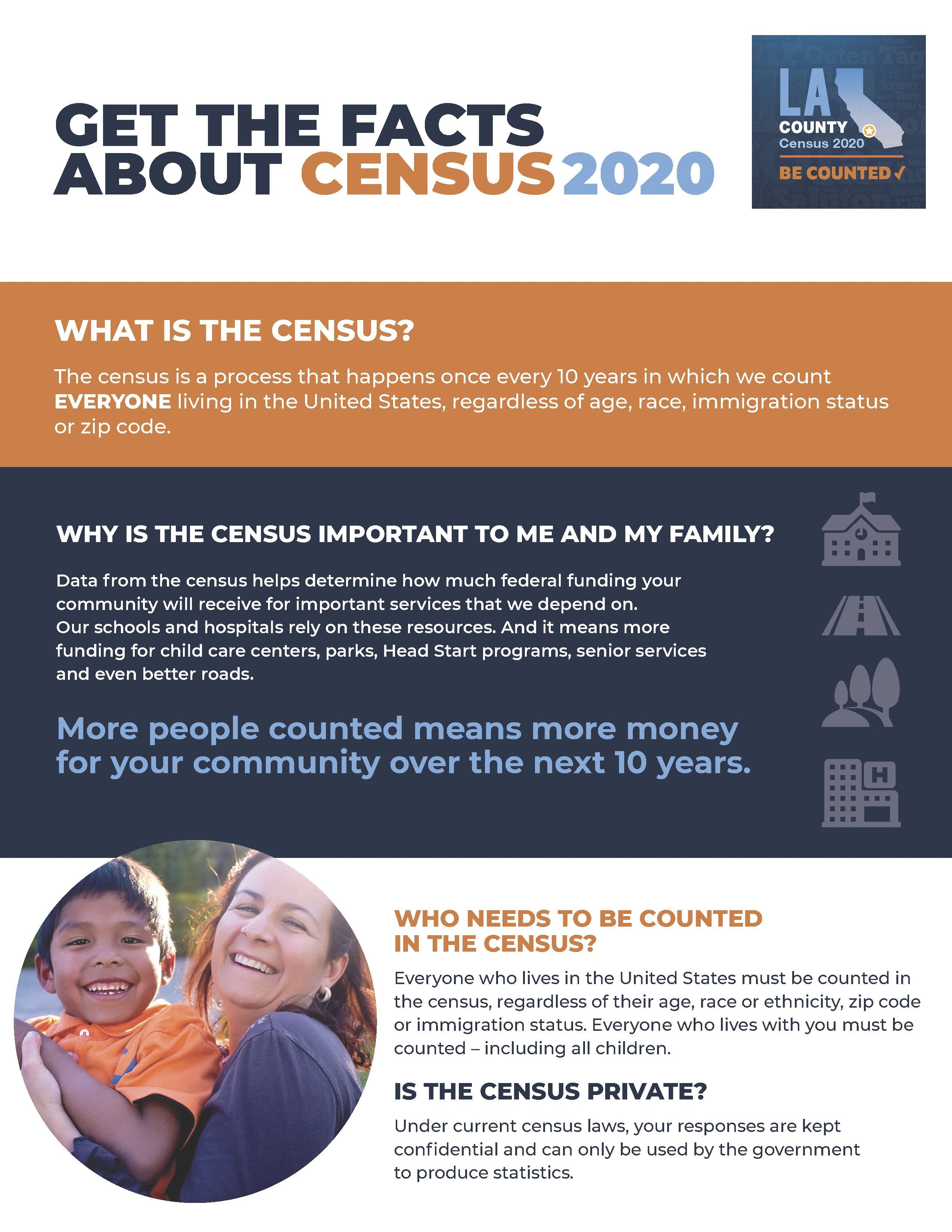 LAC Census Branded FAQ Page 1